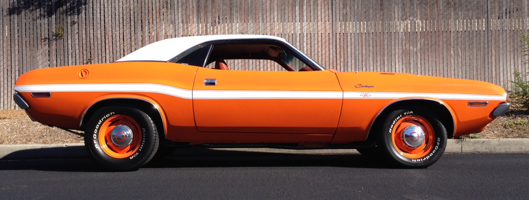 Classic Car Paint Jobs Costs